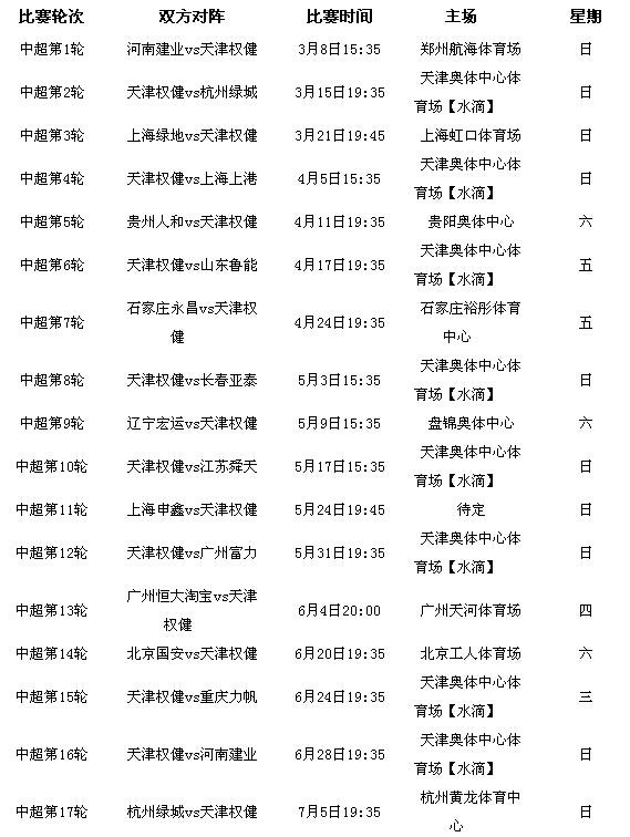 权健冠名天津泰达足球队 正式更名为天津权健