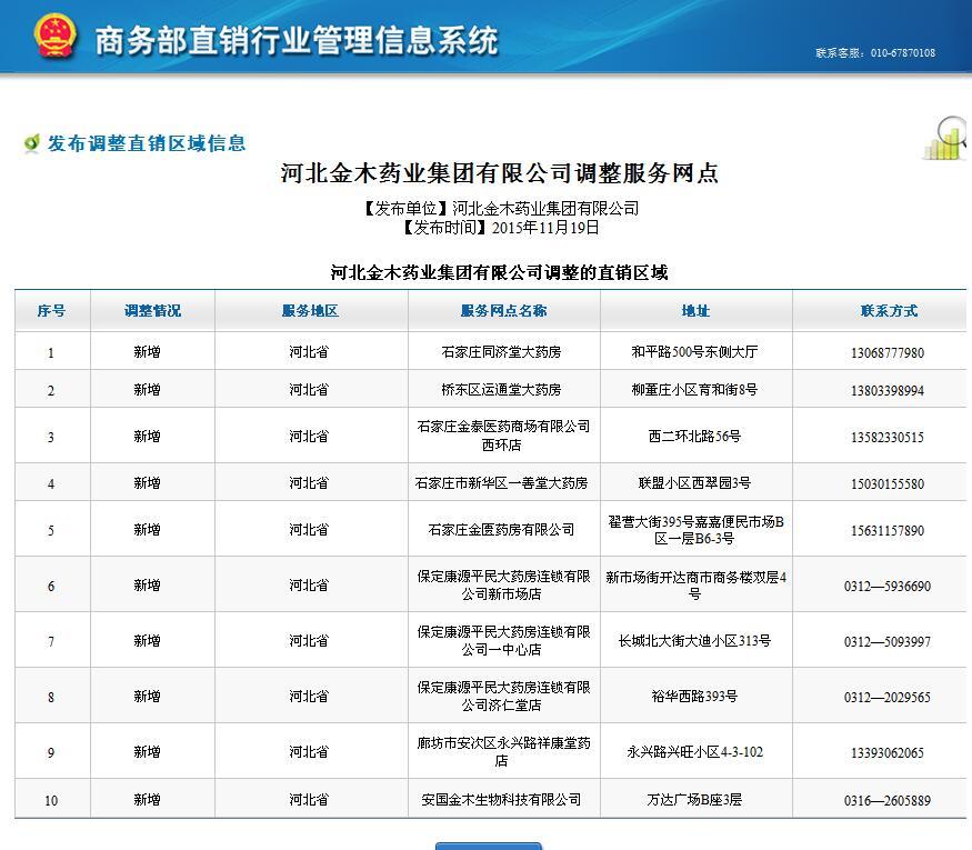 商务部公布河北金木药业集团有限公司获牌