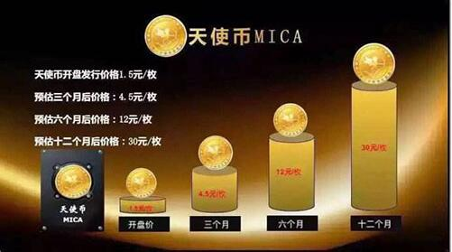 """虚拟货币""""天使币"""" 被政府打击 6800人被骗1.4亿元"""