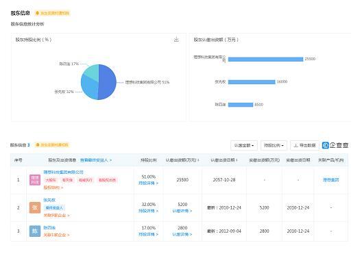 《【杏耀总代理】华莱生物股权变更 携手理想科技共打直销江山》